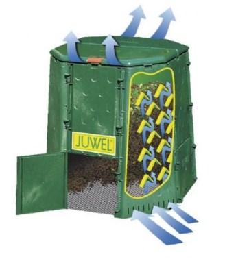 Komposter Test Juwel